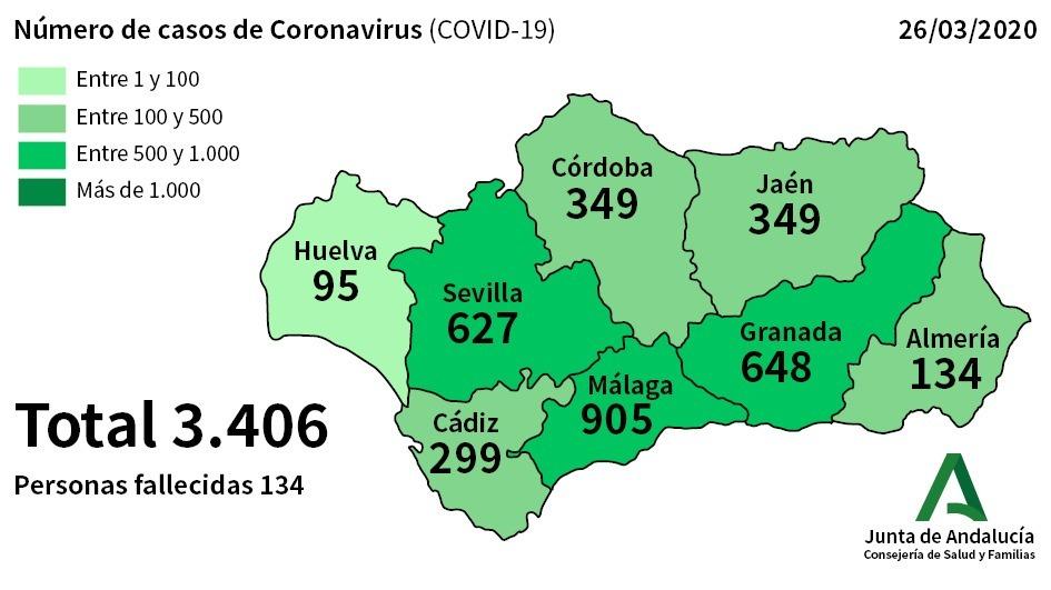 Menos ritmo de contagio en la provincia de Cádiz por coronavirus